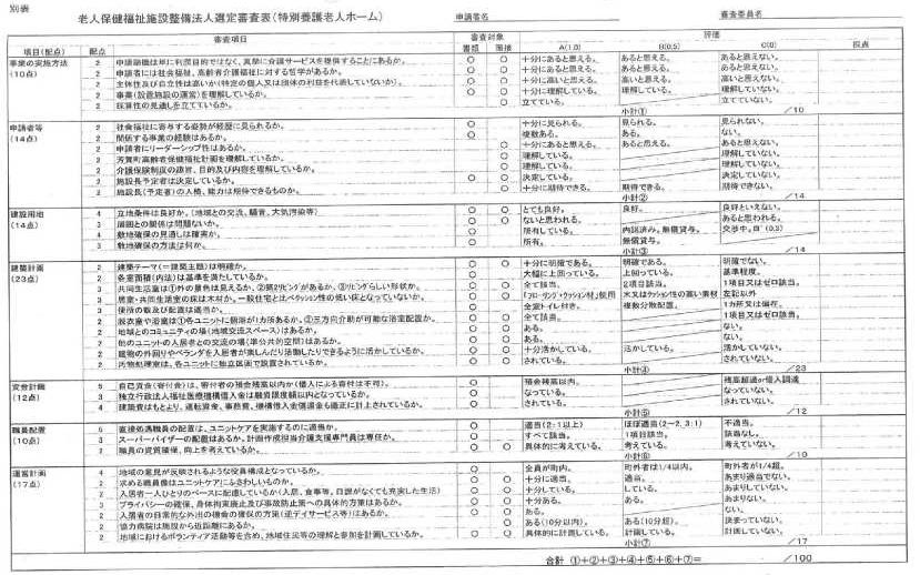 特養整備法人選定審査表
