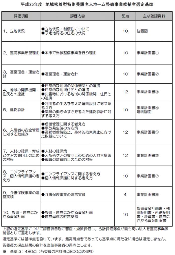 整備候補者選定基準
